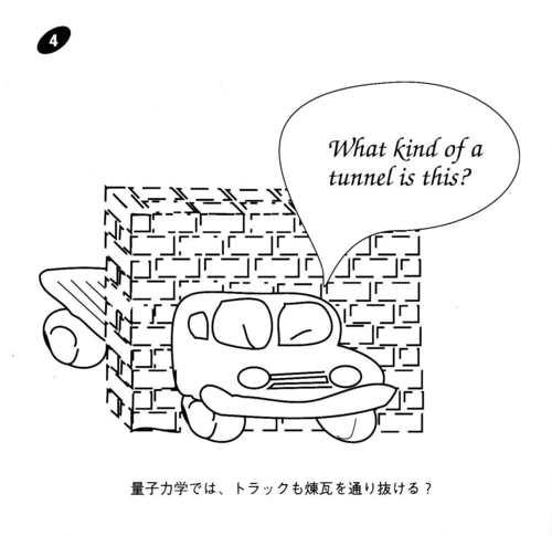 トンネル効果
